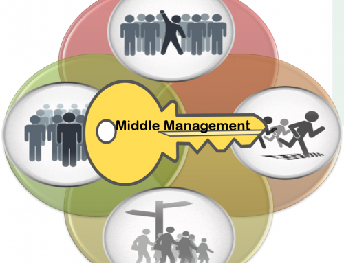 Middle Management – The Key to Lean